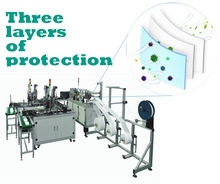 HEAD Automatic Non-woven Mask Blank Making Machine